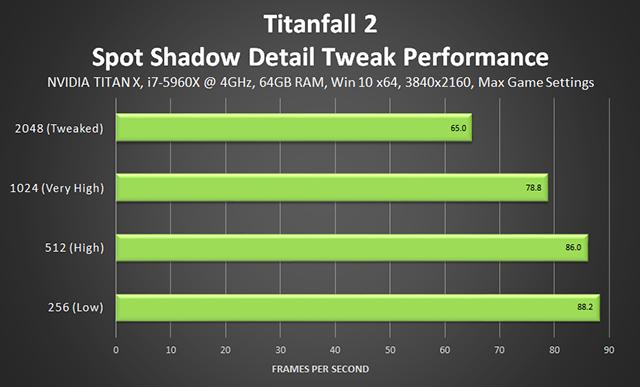 「タイタンフォール 2 (Titanfall 2)」 - スポットシャドウディテール調整のパフォーマンス
