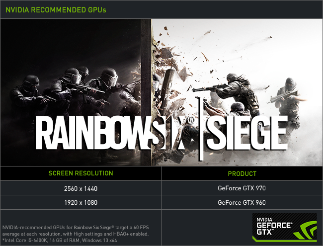 Rainbow Six Siege NVIDIA Recommended GPUs