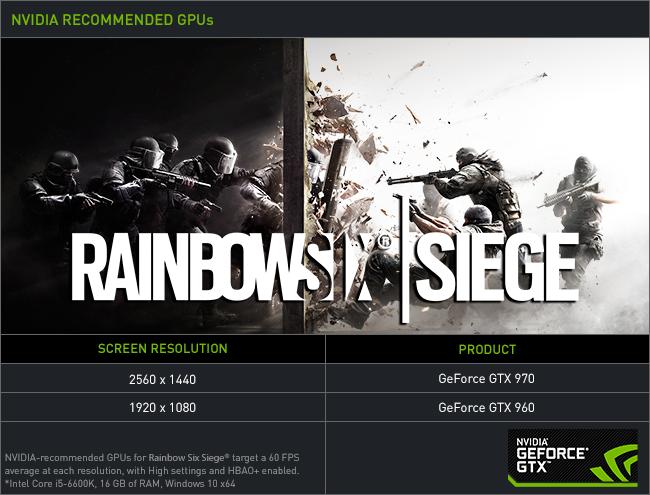 《虹彩六號: 圍攻行動》NVIDIA 建議使用的 GPU