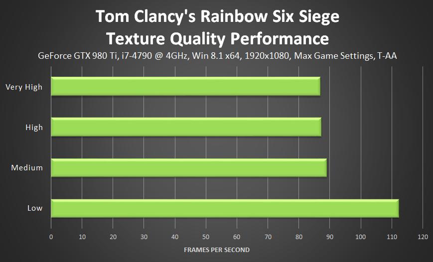 tom-clancys-rainbow-six-siege-texture-qu
