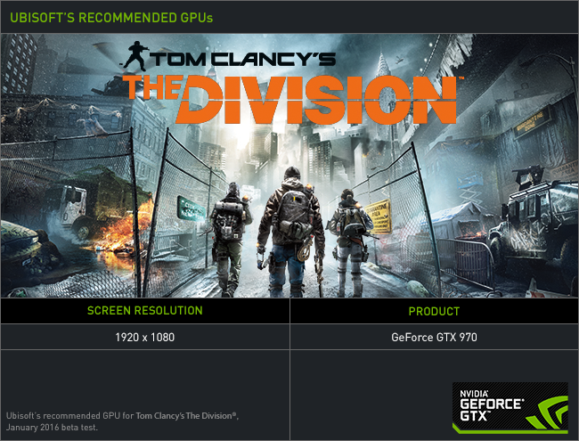 Ubisoft's Tom Clancy's <em>The Division</em>, January 2016 Beta Recommended GPUs