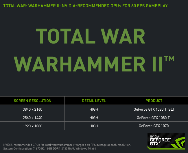 Total War: WARHAMMER II NVIDIA GeForce GTX Recommended Graphics Cards
