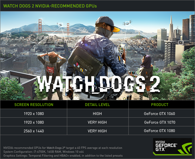 Watch Dogs 2 NVIDIA-Recommended Graphics Cards