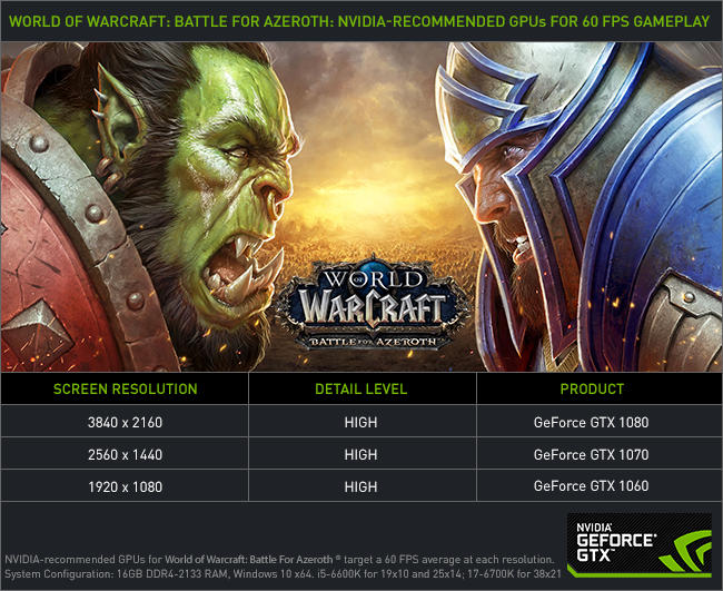 GeForce GTX 1060 recommended for fast, smooth gaming in World of Warcraft: Battle For Azeroth