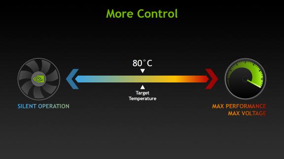 NVIDIA GPU Boost Uses Available Power